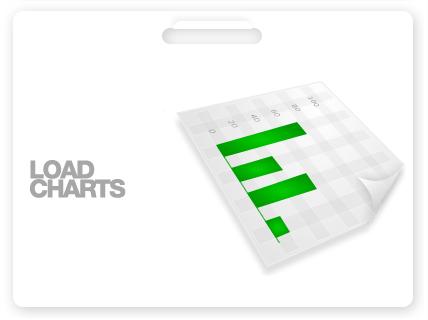 load_charts