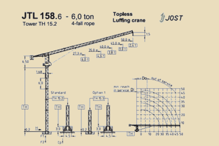 Jost to report on JTL 158 jib failures - All Things Cranes